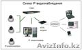 Установка IP камер Астана